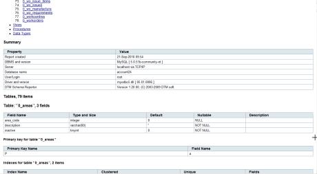 Database Scheme for 2.3.